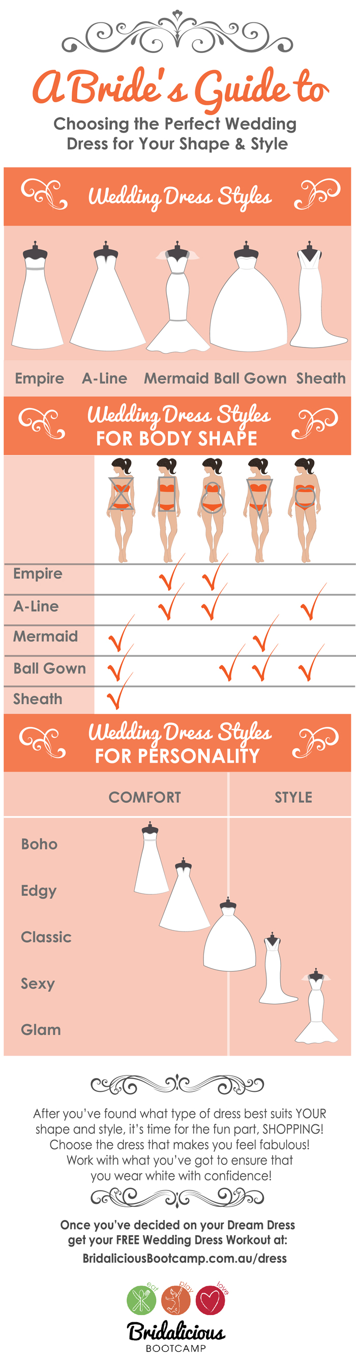 How to choose the perfect wedding dress for your body type modern bridaliciousinfographic green junglespirit Image collections